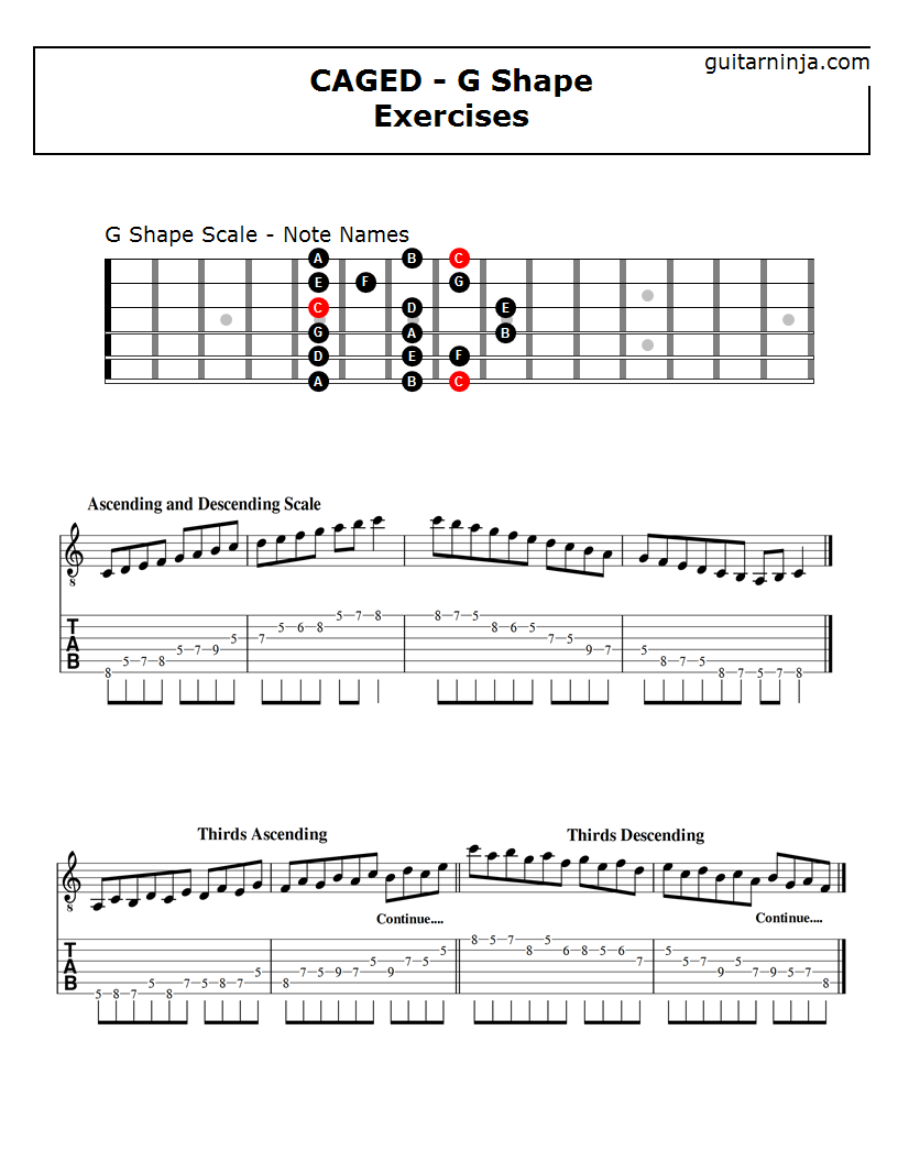 guitar caged system exercises pdf