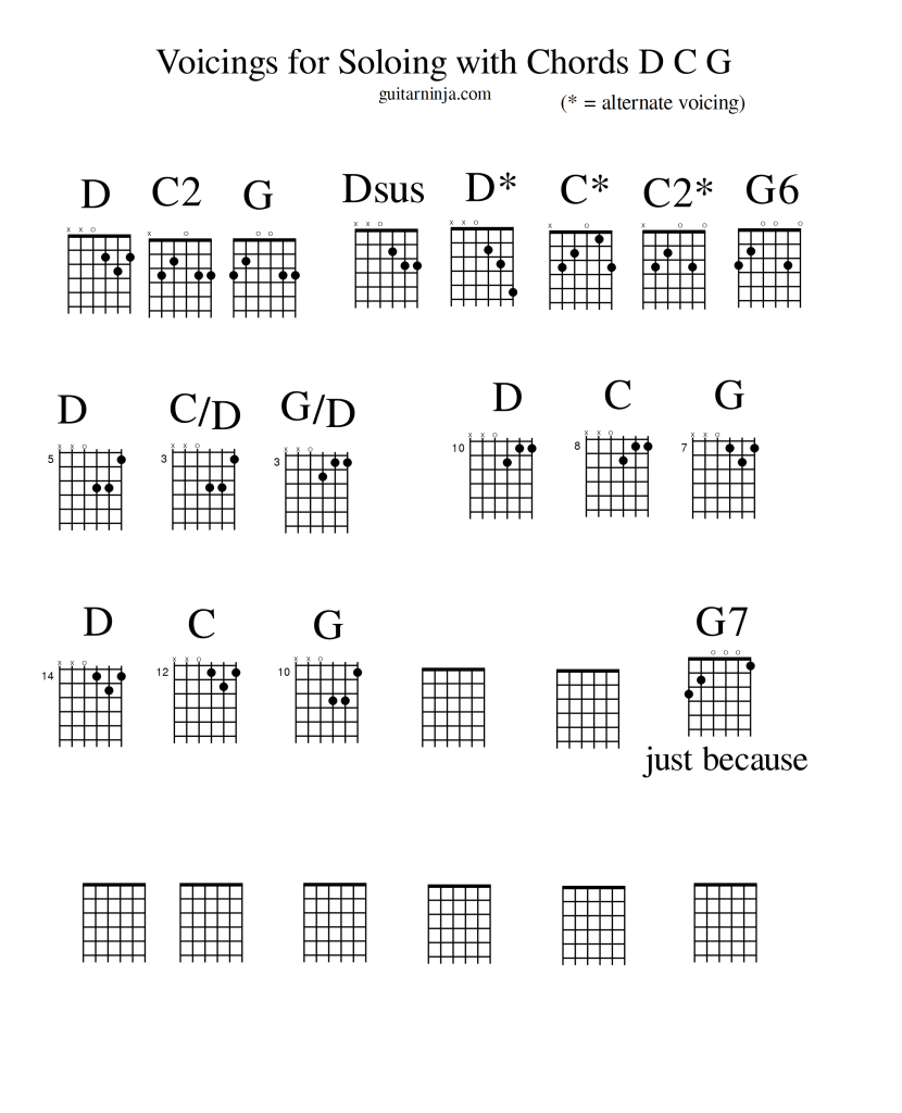 Soloing With Chords D C G : Guitar Ninja